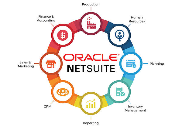 netsuite-feature-functionality